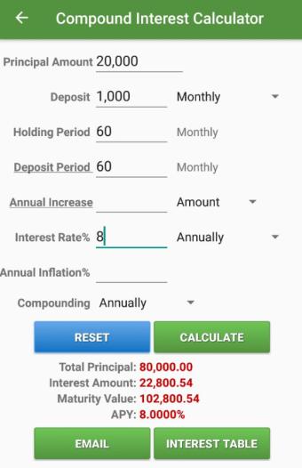 labur wang setiap bulan